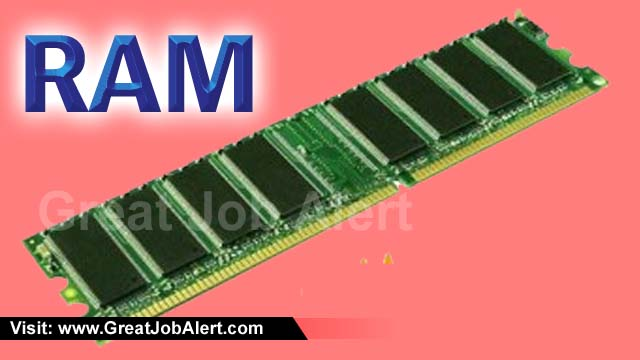 What is RAM (Random Access Memory)