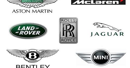 Iptek Magazine Nama Merek Mobil Inggris Daftar Dan Logo Dari Mobil Inggris Teratas