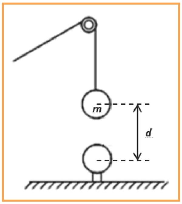 (Albert Einstein 2017) Observe a figura abaixo onde duas esferas de massas iguais a m estão eletrizadas com cargas elétricas Q, iguais em módulo, porém de sinais contrários.