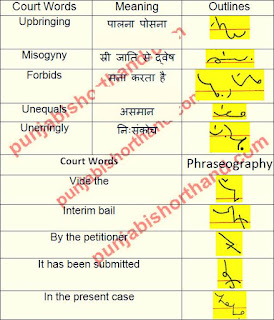 court-shorthand-outlines-03-july-2021