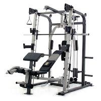 3 business ideas rental of fitness equipment