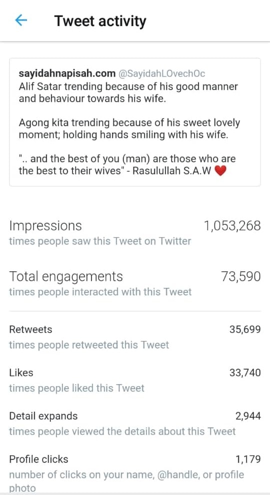 tweet twitter ku meletop 35.7k retweet