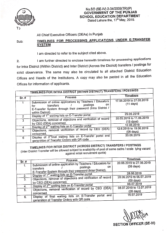 TIMELINES FOR PROCESSING APPLICATIONS UNDER E-TRANSFER SYSTEM OF TEACHERS