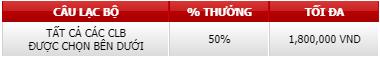 12BET Tặng bạn 14,400,000 VNĐ cho Casino Trực Tuyến Thuong%2B8clb%2B1