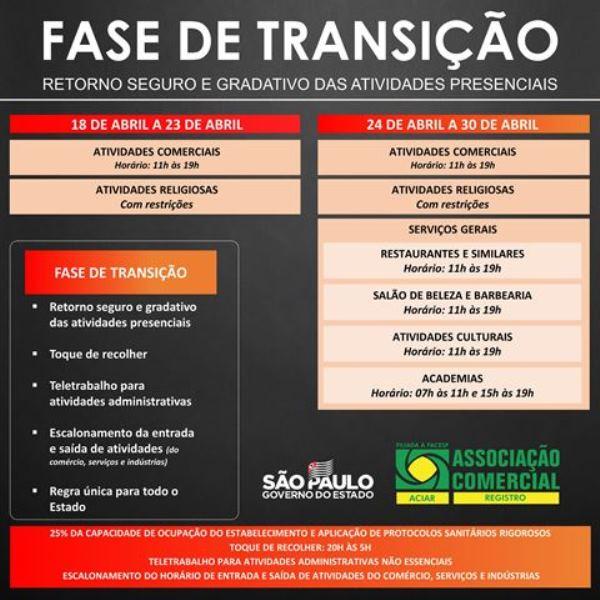 GOVERNO DO ESTADO DE SP ANUNCIA A FASE DE TRANSIÇÃO