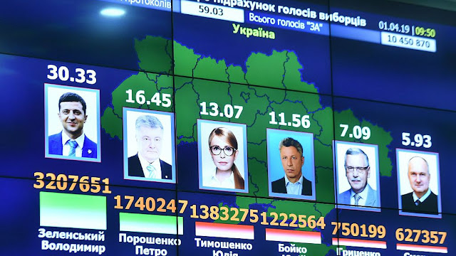 Image Attribute: Data from one of the Ukrainian presidential election exit polls / Source: Ilko Kucheriv Democratic Initiatives Foundation / Dated: March 31, 2019