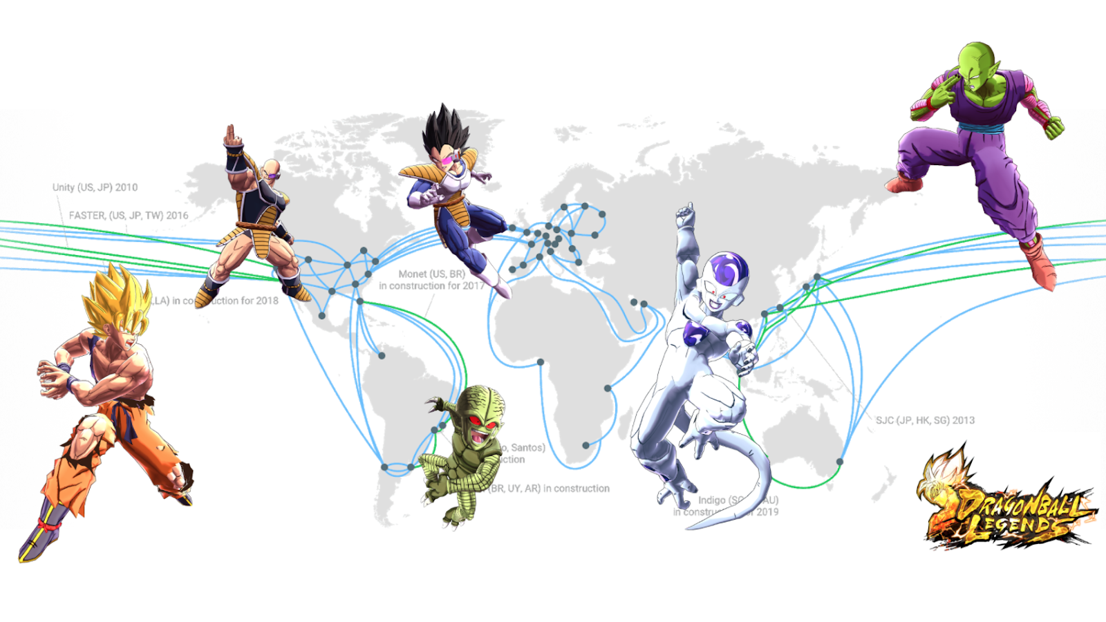 Behind the scenes with the Dragon Ball Legends GCP backend