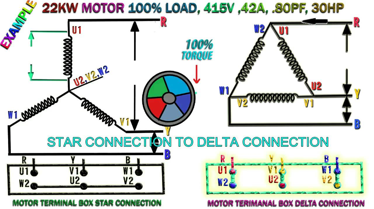 Star - Delta Starter Explanation with Demo Testing Videos ...