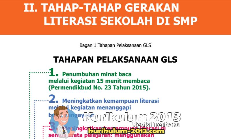 Download Panduan Gerakan Literasi Sekolah di SMP 2016 PDF