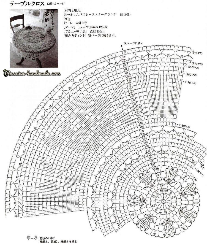 Схемы вязания скатерти с розами крючком (1)