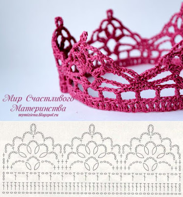 схема короны
