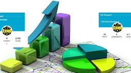 Tạo tiện ích thống kê đẹp cho blogspot