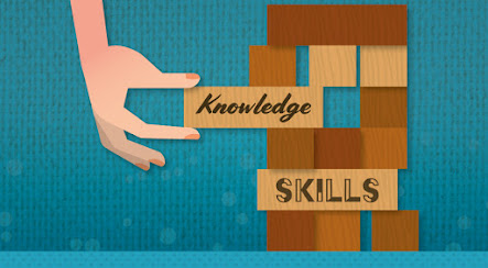 what is the integration of knowledge, skills and attitudes  knowledge, skills attitude framework  knowledge, skills and attitudes in teaching  knowledge, skills and attitudes examples pdf  knowledge skill attitude competency  knowledge, skills and attitudes list  knowledge, skills and abilities  what knowledge, skills and attitudes are important for student success