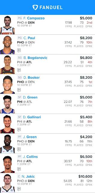 Free Fanduel NBA Lineup 06.11.21