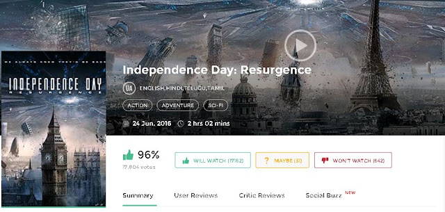 Independence Day Resurgence (2016) Hindi Dubbed Movie 700mb 300MB Download