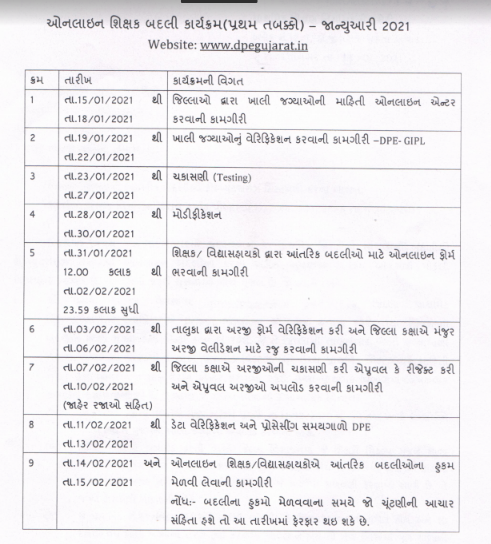 Online Badli Camp 2021 Babat Paripatra -dpegujarat.in