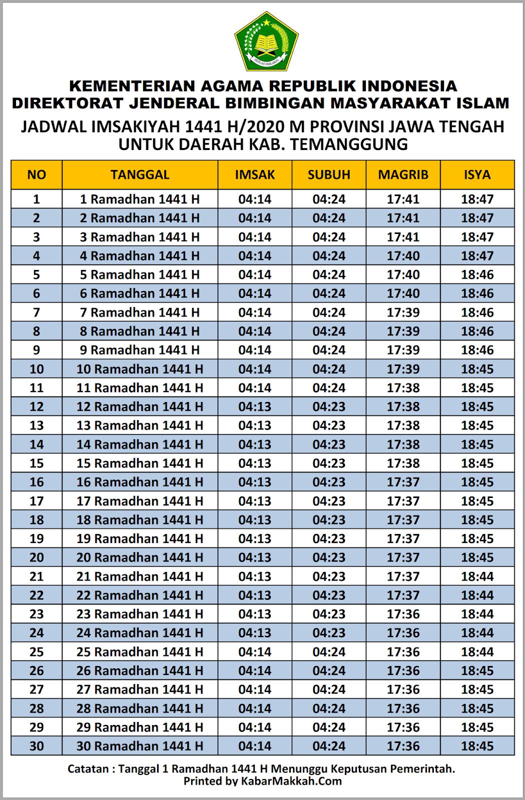 Jadwal Imsakiyah Temanggung 2020