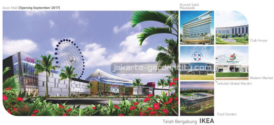 Fasilitas Perumahan Jakarta Garden City