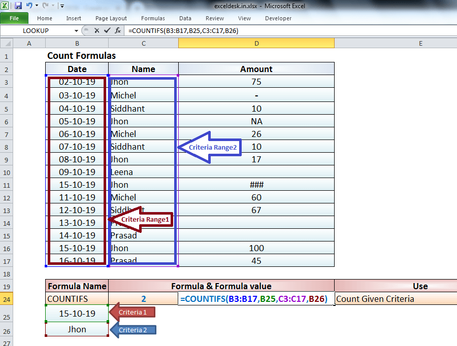COUNT Excel Data using COUNT, COUNTA, COUNTBLANK, COUNTIF, COUNTIFS | Excel Formulas | Excel Functions |