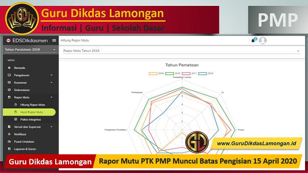 Rapor Mutu PTK PMP Muncul Batas Pengisian 15 April 2020