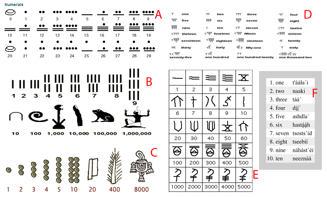 The Polyglot Blog: What alphabet is this?