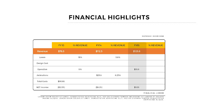 Financial Highlights And Infographic Elements in Free PowerPoint Template Slide 2