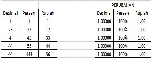 membuat format angka excel