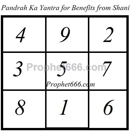 Prophet666 Mantra