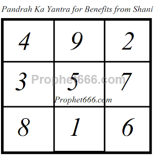 Pandrah Ka Yantra for Benefits from Saturn