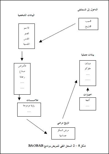 تحميل كتاب الذكاء الاصطناعي pdf