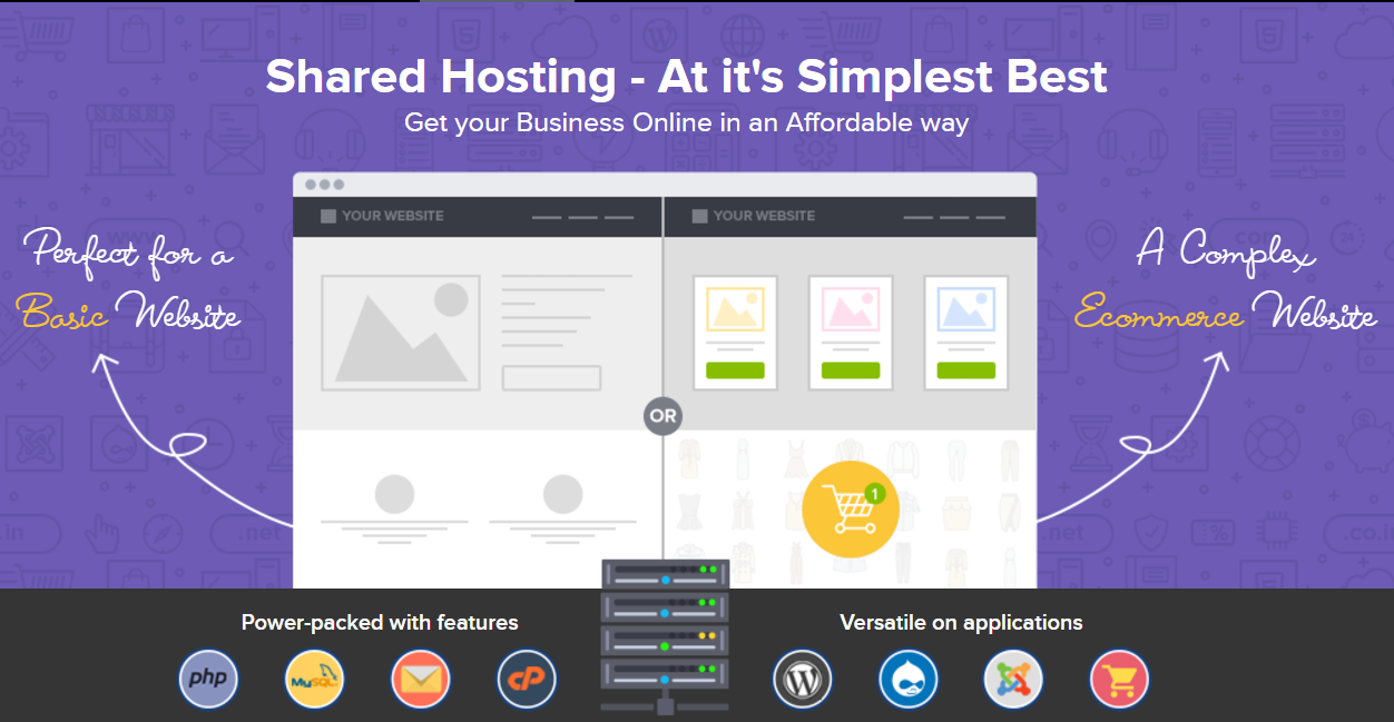 Unlimited Shared Hosting