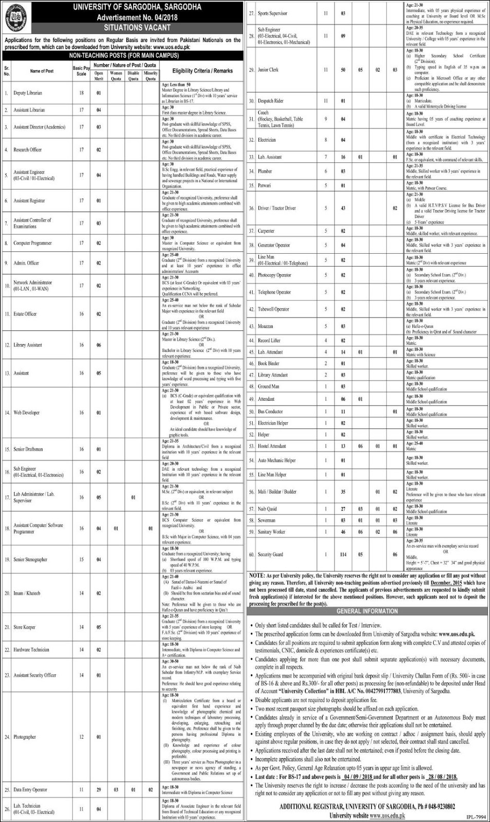 University Of Sargodha Jobs August 2018 Application Form Download