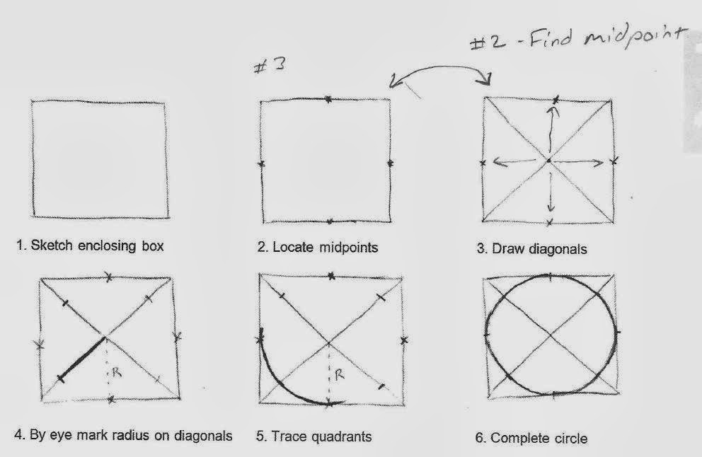 ENGR1304: Chapter 1 sketching tools and practices