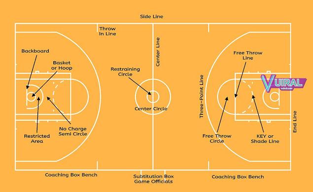 Gambar Lapangan Bola Basket Beserta Keterangannya