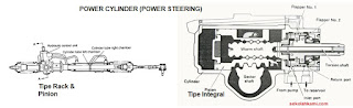 komponen power steering hidrolik