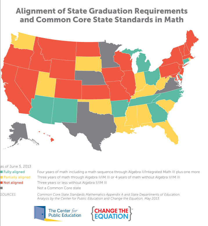California Graduation Requirements Do Not Align With Common Core