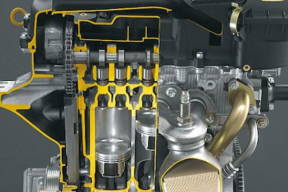 Review Mesin  1KR ( Toyota Ayla, Daihatsu Sigra,  Toyota Raize Dan Daihatsu Rocky )