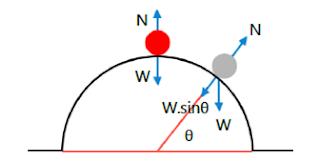 Hukum Newton gambar 19