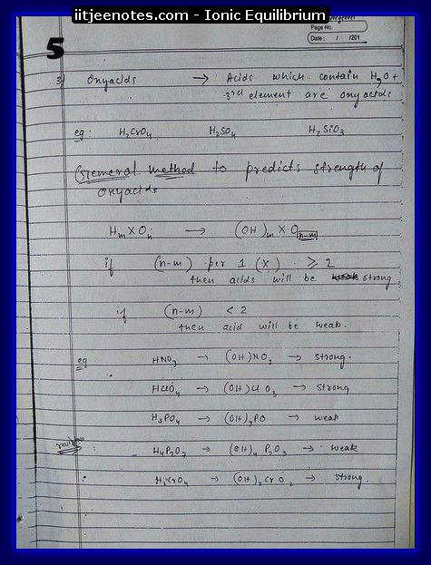 Ionic Equilibrium5