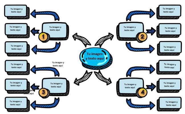 Plantilla mapa mental de cuatro ideas secundarias fondo azul