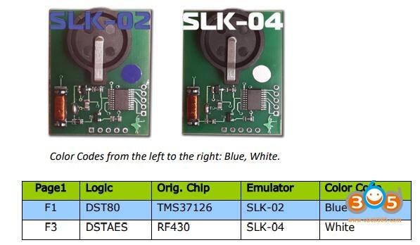 Tango-subaru-smart-key-2