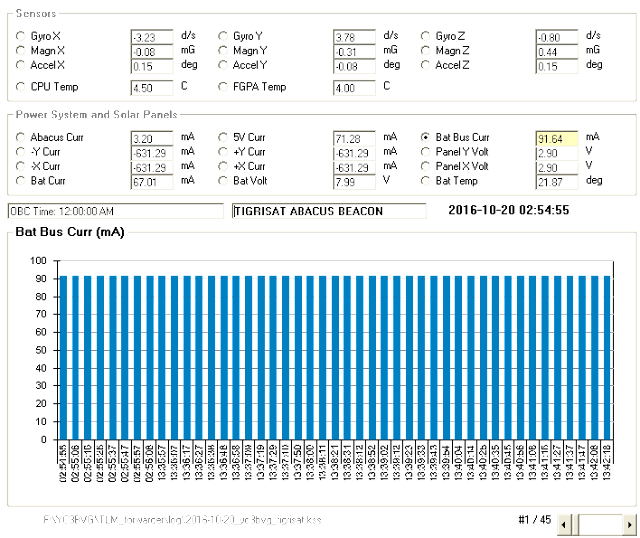 TigriSat  Telemetry Decoder