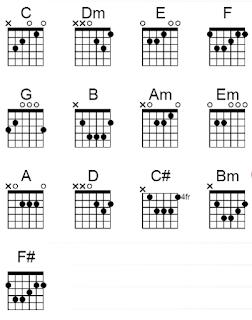 muhammad chord mudah lirik lagu nissa sabyan