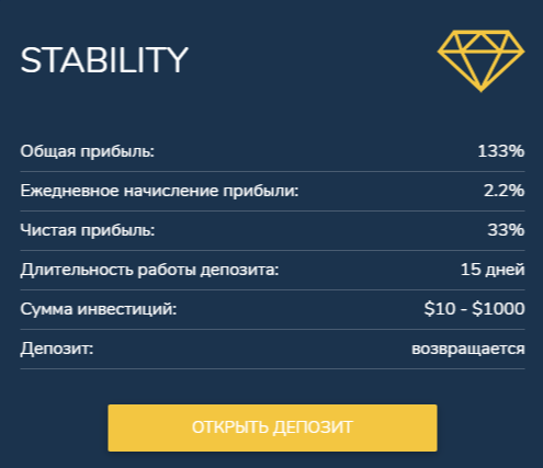 b2bdiamond отзывы