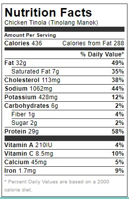 Nutrition facts CHICKEN TINOLA (TINOLANG MANOK)