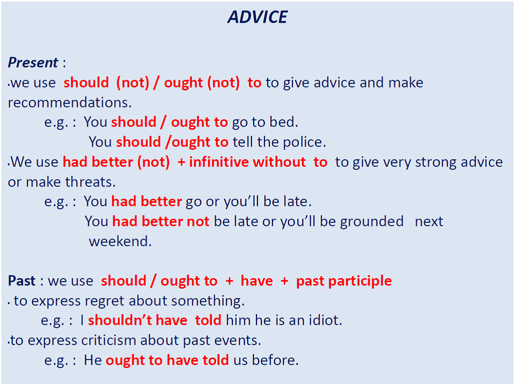Whatsupenglish Obligation And Advice Modal Verbs 3