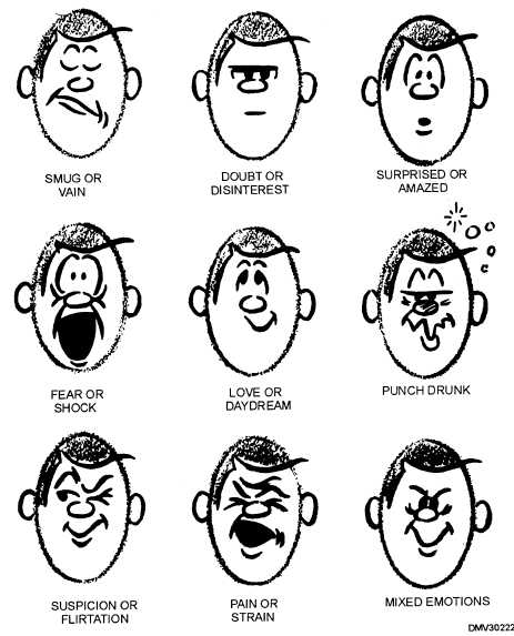 Facial expressions in non-verbal communication — img 2