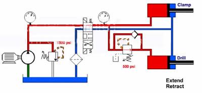 Sequence valve