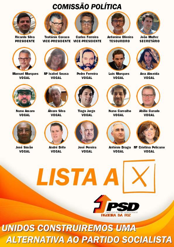 Ricardo Silva reeleito no PSD da Figueira da Foz