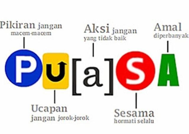 Waktu Berbuka Puasa Dan Imsak Sabah 2018/1439H